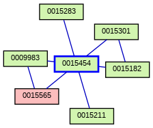 0015454: database error 1064 when stacking attributes in